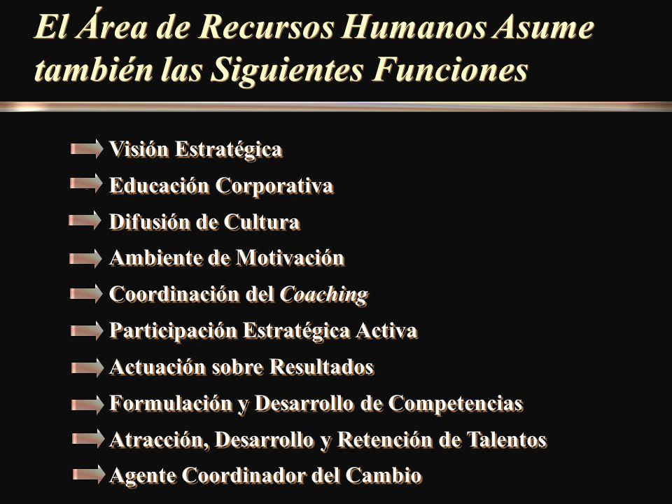 El Área de Recursos Humanos Asume también las Siguientes Funciones