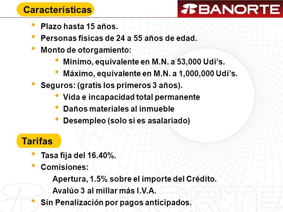 Características Tarifas Plazo hasta 15 años.