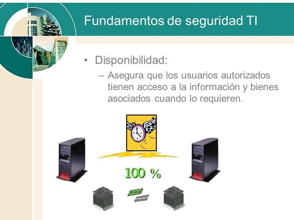 Fundamentos de seguridad TI