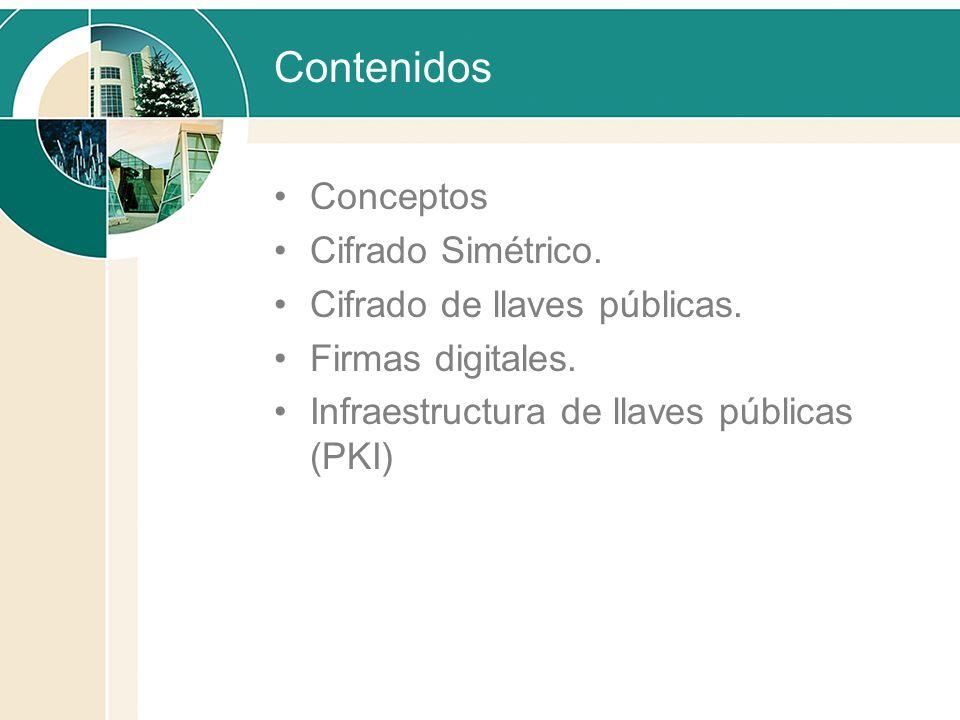 Contenidos Conceptos Cifrado Simétrico. Cifrado de llaves públicas.
