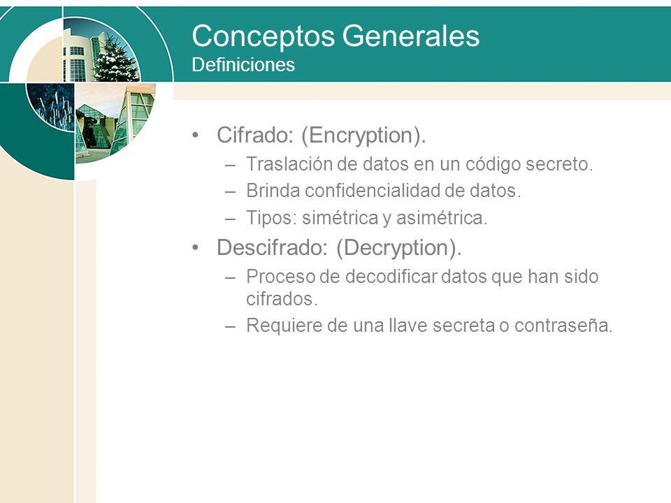 Conceptos Generales Definiciones
