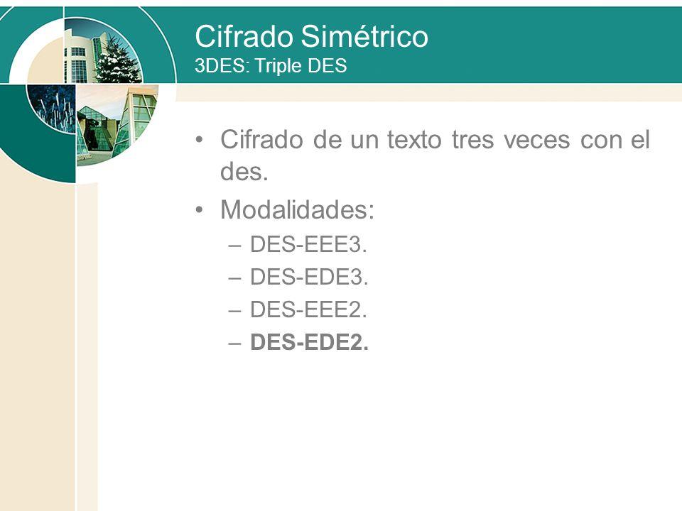 Cifrado Simétrico 3DES: Triple DES