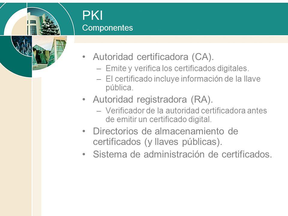 PKI Componentes Autoridad certificadora (CA).