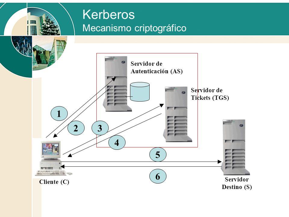Kerberos Mecanismo criptográfico