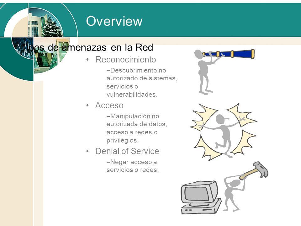 Overview Tipos de amenazas en la Red Reconocimiento Acceso