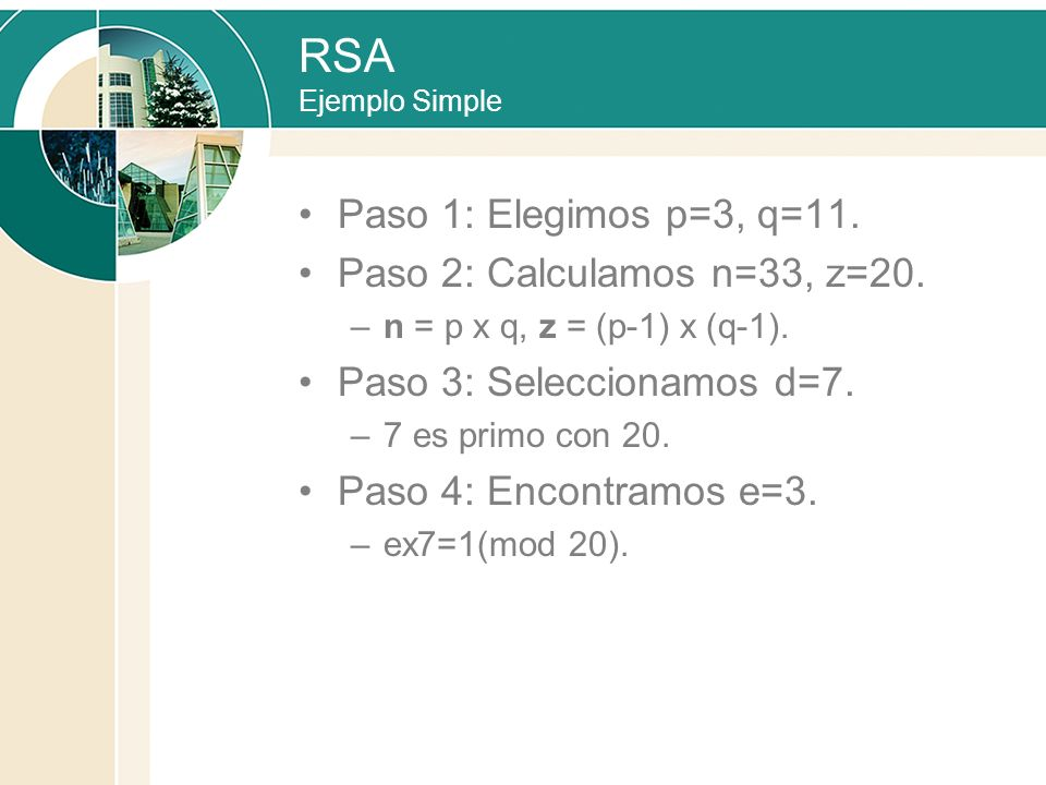 RSA Ejemplo Simple Paso 1: Elegimos p=3, q=11.