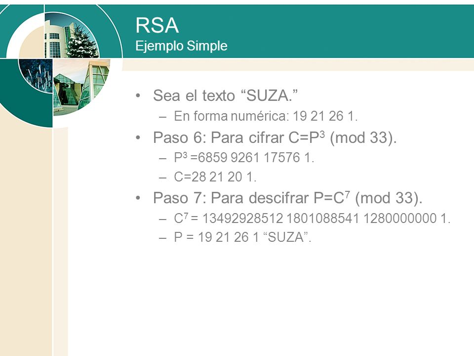 RSA Ejemplo Simple Sea el texto SUZA.