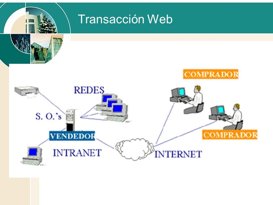 Transacción Web