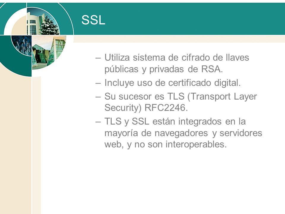 SSL Utiliza sistema de cifrado de llaves públicas y privadas de RSA.