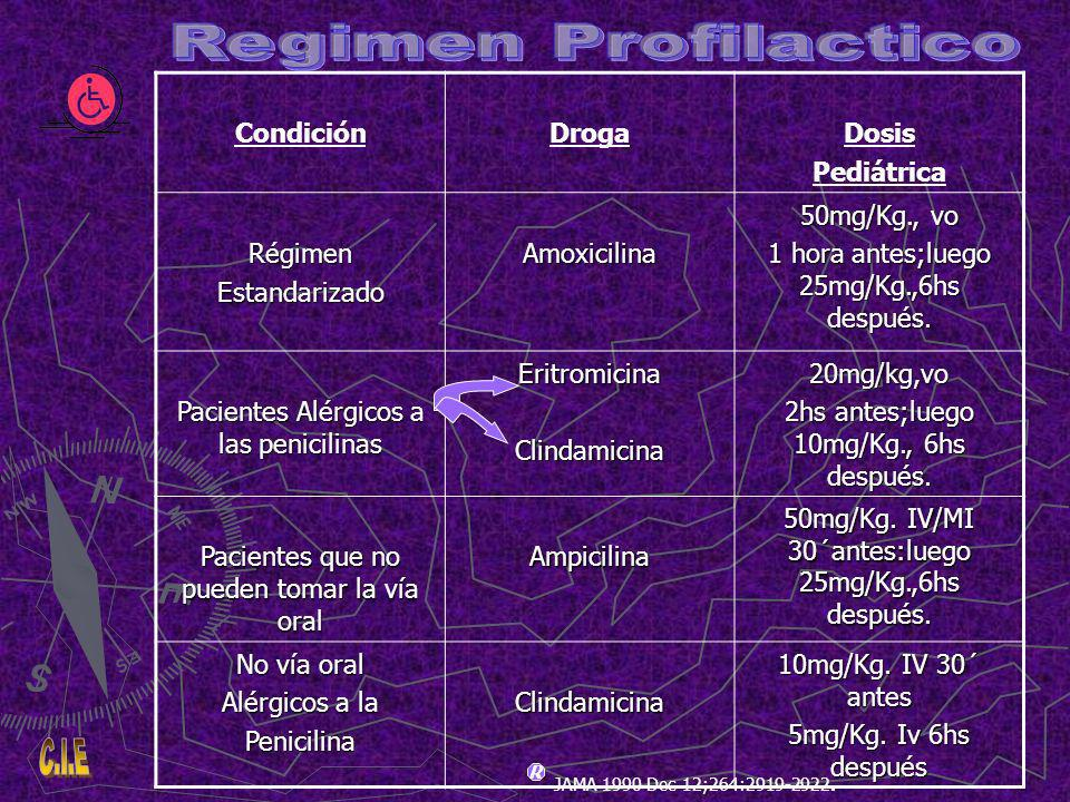 Regimen Profilactico Condición Droga Dosis Pediátrica Régimen