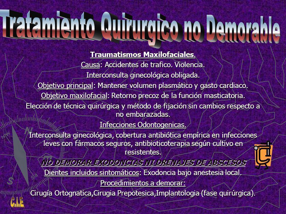 NO DEMORAR EXODONCIAS NI DRENAJES DE ABSCESOS