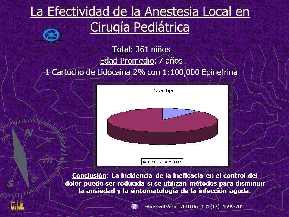 La Efectividad de la Anestesia Local en Cirugía Pediátrica