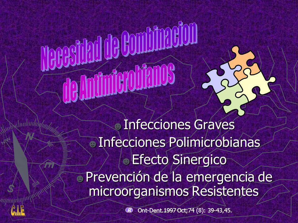 Infecciones Polimicrobianas Efecto Sinergico