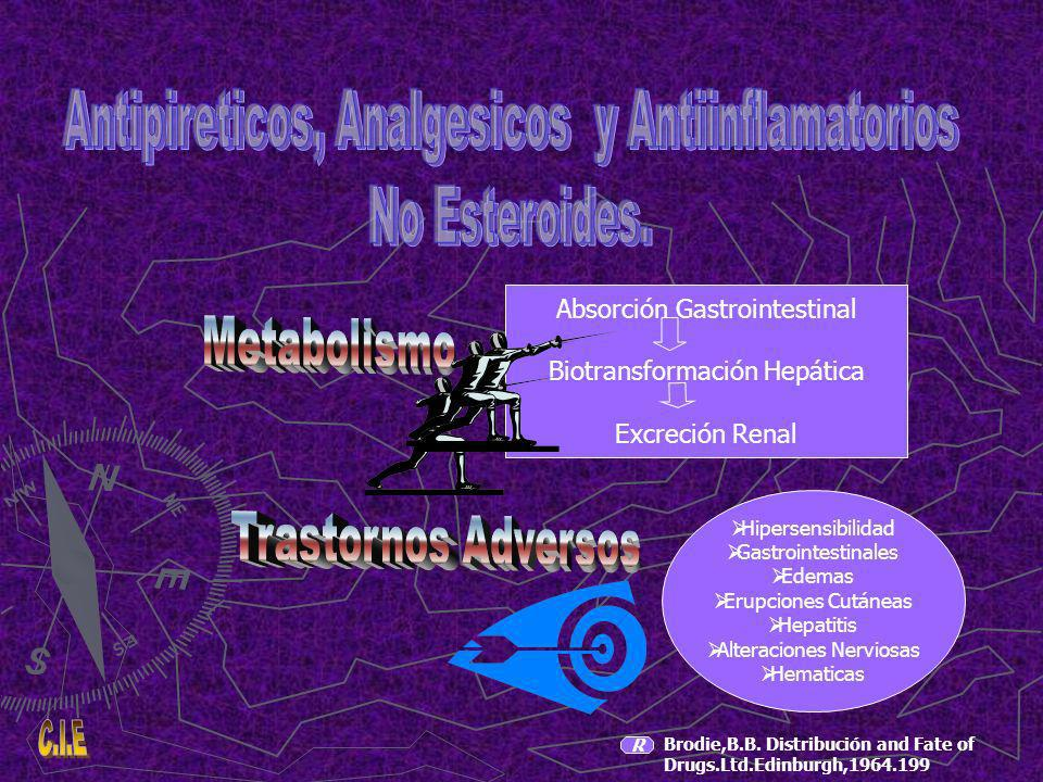 Antipireticos, Analgesicos y Antiinflamatorios No Esteroides.