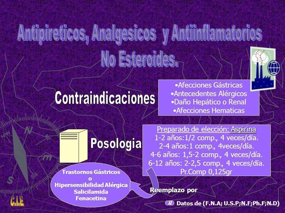 Hipersensibilidad Alérgica