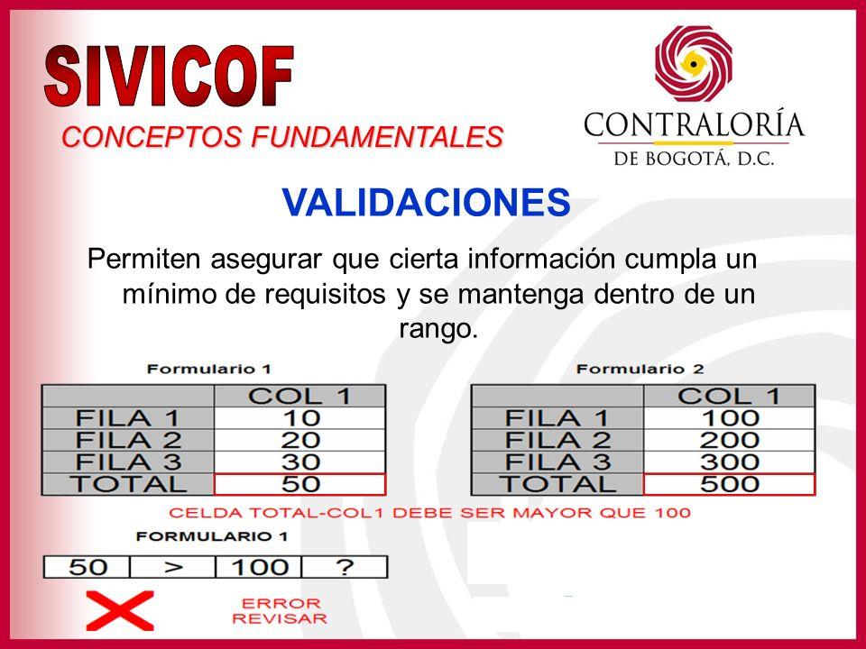 SIVICOF VALIDACIONES CONCEPTOS FUNDAMENTALES