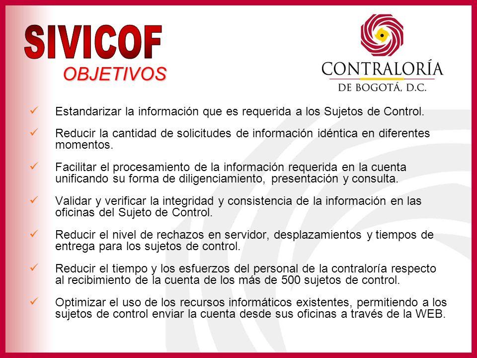 SIVICOF OBJETIVOS. Estandarizar la información que es requerida a los Sujetos de Control.