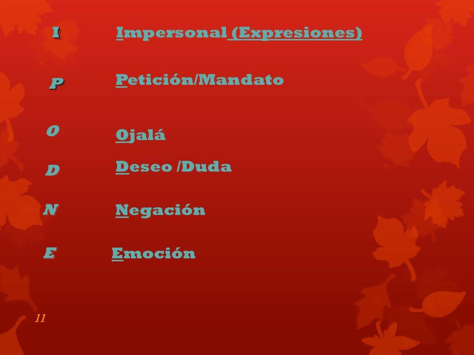 I Impersonal (Expresiones) Petición/Mandato P O Ojalá Deseo /Duda D N Negación E Emoción