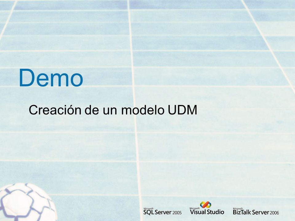 Demo Creación de un modelo UDM
