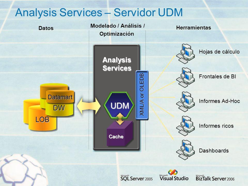 Analysis Services – Servidor UDM