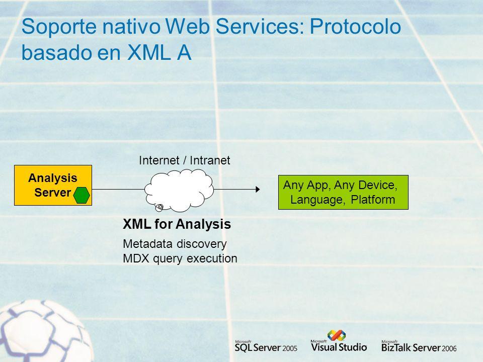 Soporte nativo Web Services: Protocolo basado en XML A