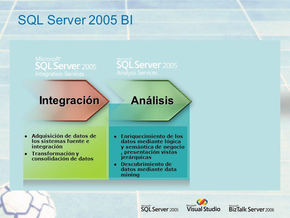 SQL Server 2005 BI Integración Análisis