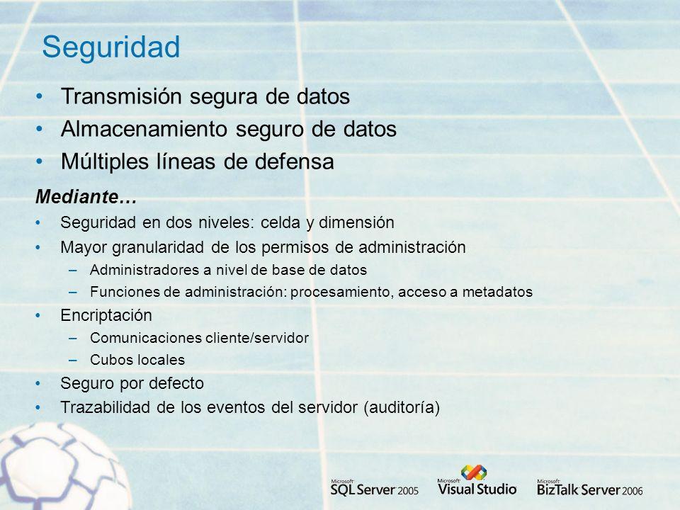 Seguridad Transmisión segura de datos Almacenamiento seguro de datos