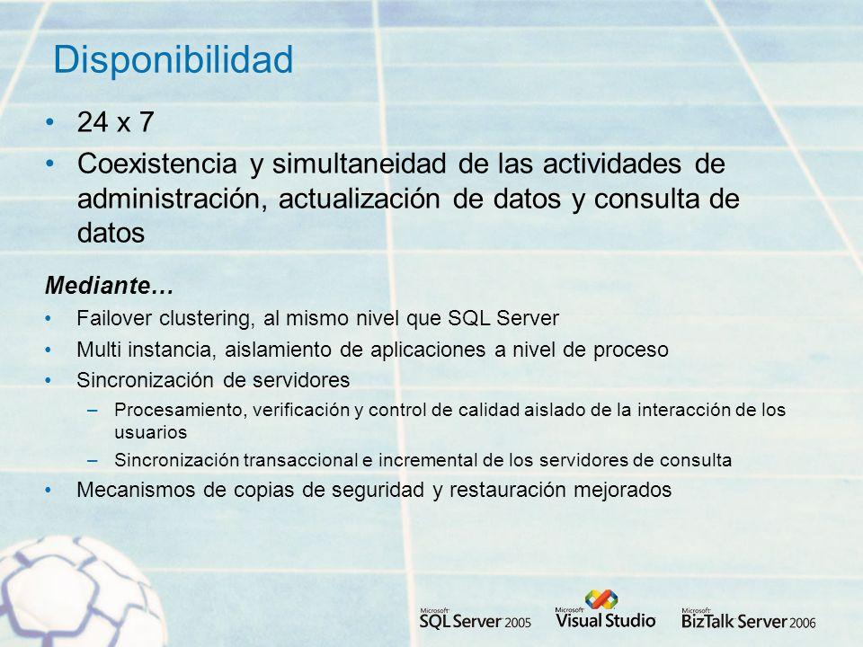 Disponibilidad 24 x 7. Coexistencia y simultaneidad de las actividades de administración, actualización de datos y consulta de datos.