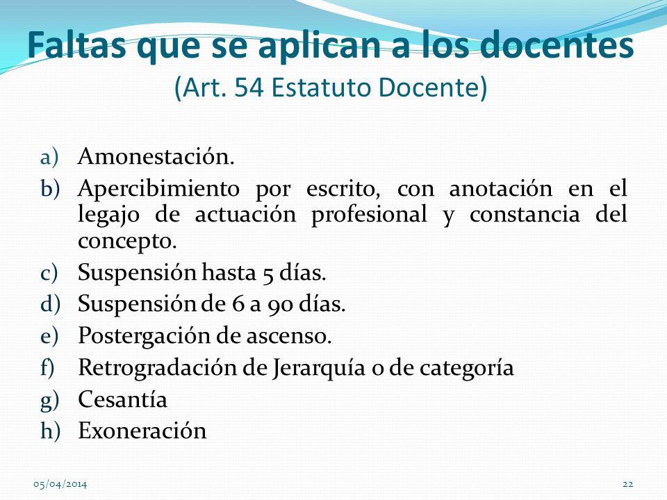 Faltas que se aplican a los docentes (Art. 54 Estatuto Docente)