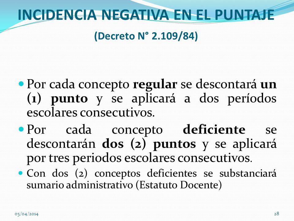 INCIDENCIA NEGATIVA EN EL PUNTAJE (Decreto N° 2.109/84)