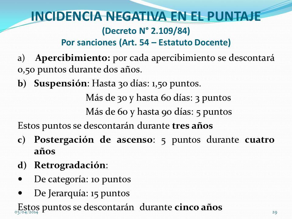 INCIDENCIA NEGATIVA EN EL PUNTAJE (Decreto N° 2