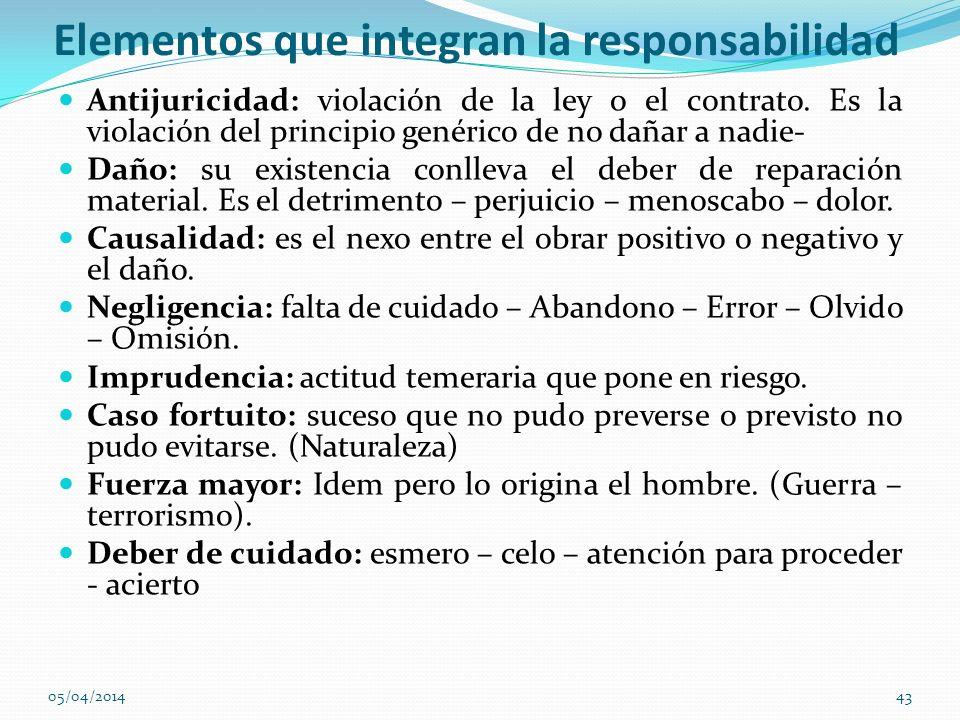 Elementos que integran la responsabilidad