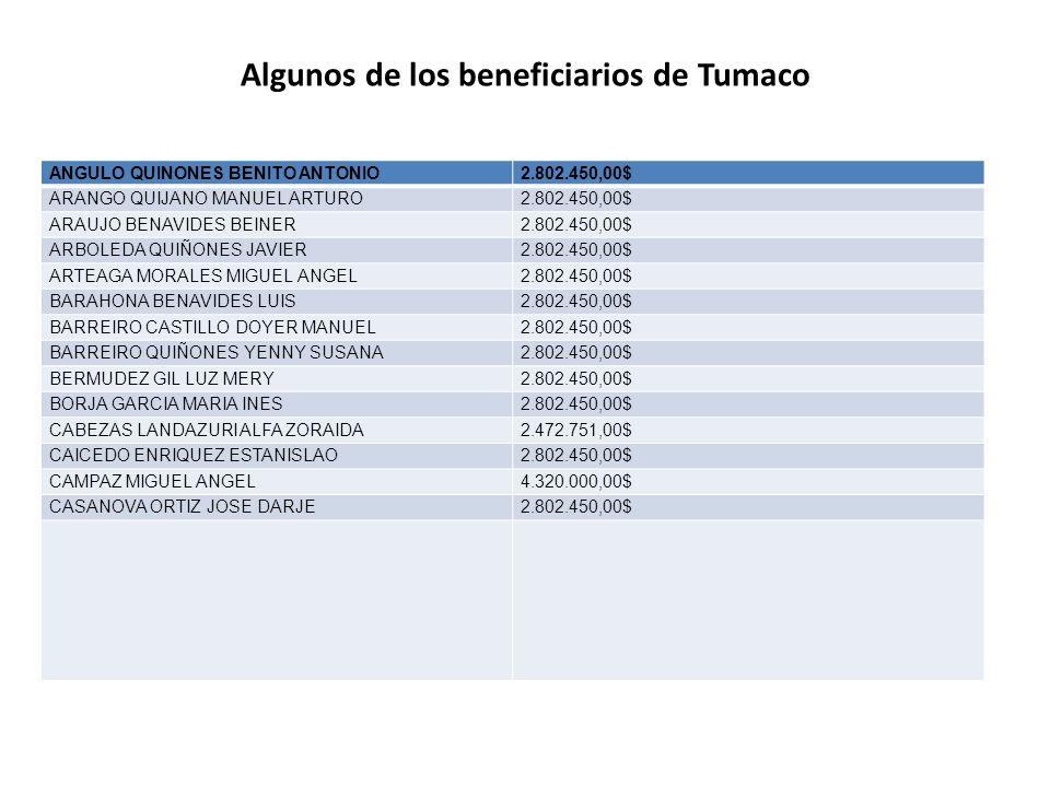 Algunos de los beneficiarios de Tumaco