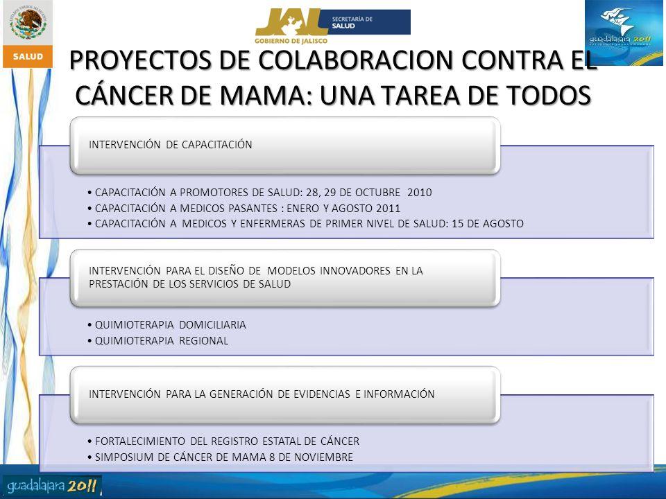 PROYECTOS DE COLABORACION CONTRA EL CÁNCER DE MAMA: UNA TAREA DE TODOS