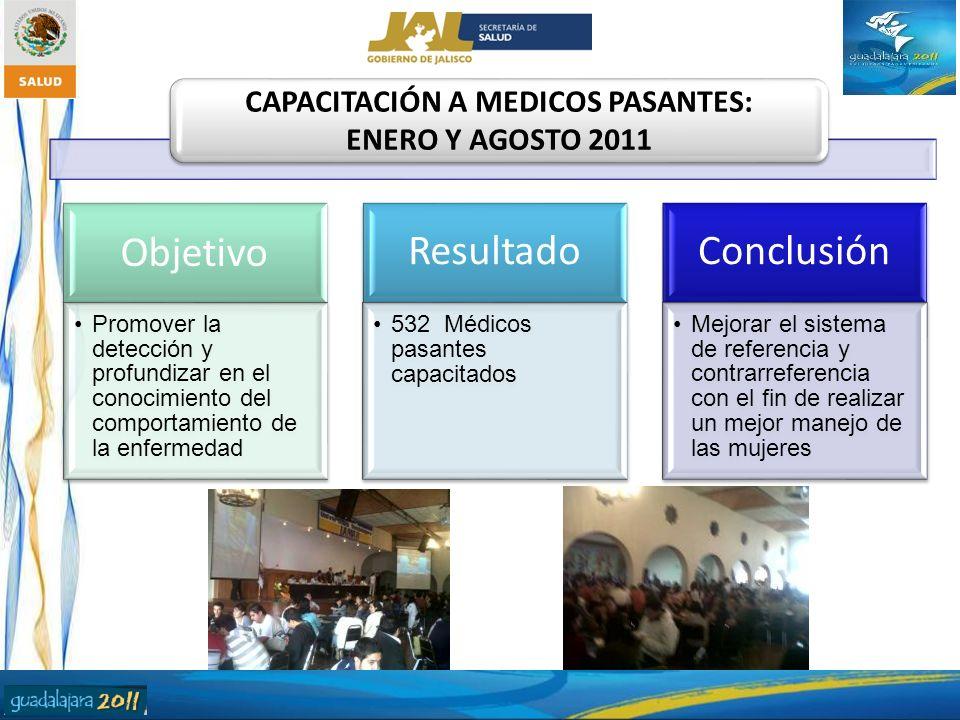 CAPACITACIÓN A MEDICOS PASANTES: ENERO Y AGOSTO 2011