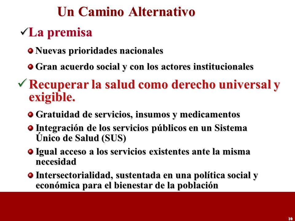 Un Camino Alternativo La premisa. Nuevas prioridades nacionales. Gran acuerdo social y con los actores institucionales.
