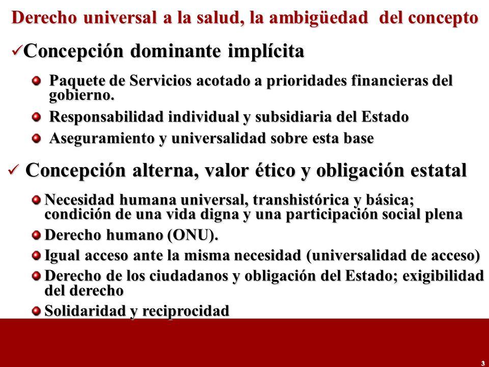 Derecho universal a la salud, la ambigüedad del concepto