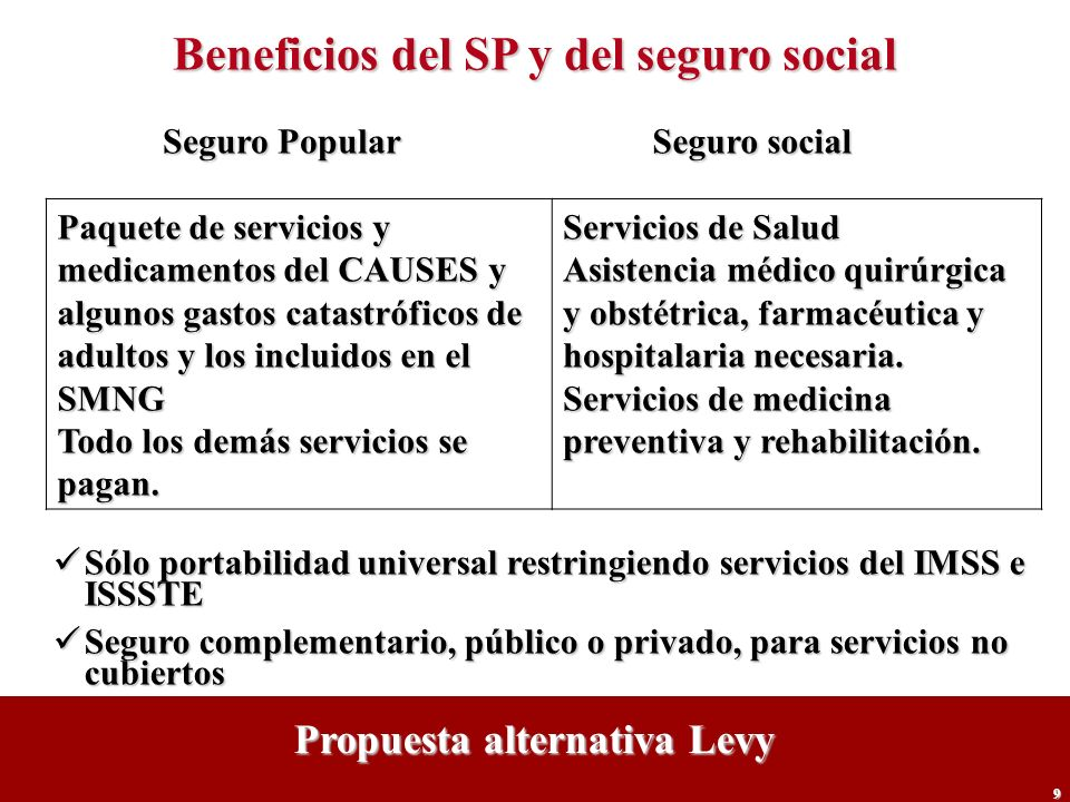 Beneficios del SP y del seguro social Propuesta alternativa Levy