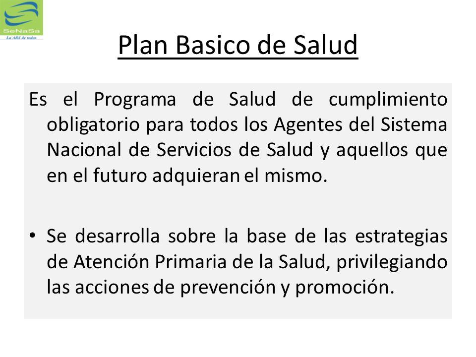 Plan Basico de Salud