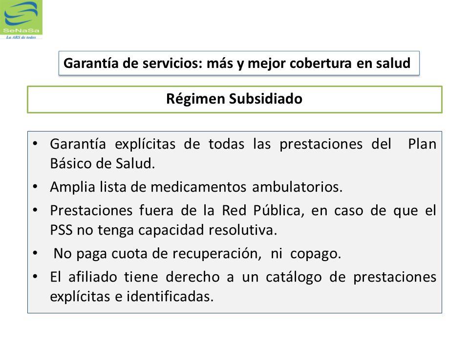 Amplia lista de medicamentos ambulatorios.