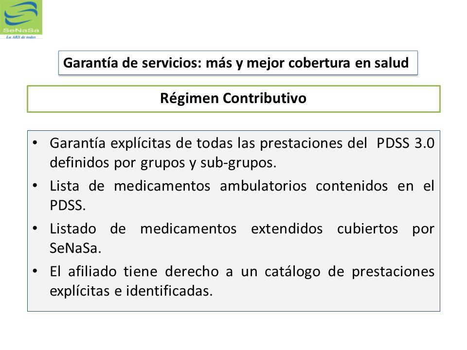 Lista de medicamentos ambulatorios contenidos en el PDSS.