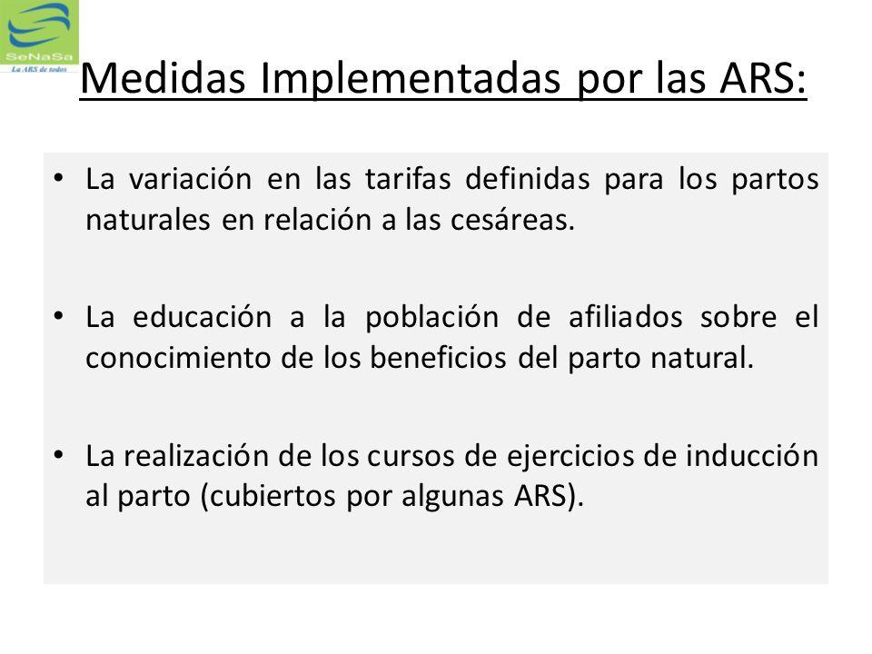 Medidas Implementadas por las ARS: