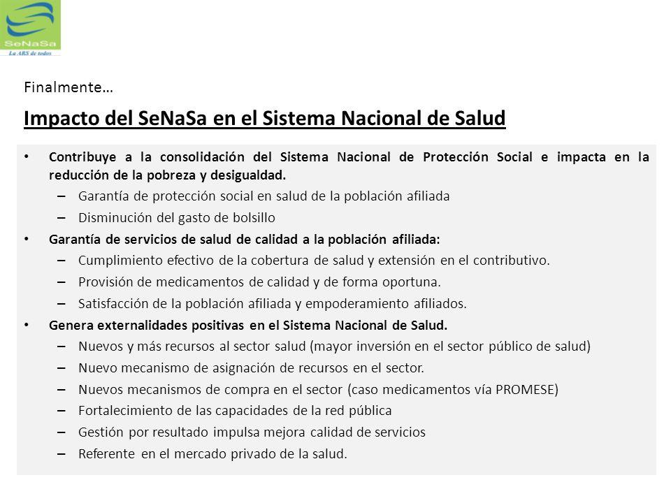 Impacto del SeNaSa en el Sistema Nacional de Salud