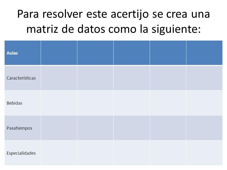 Para resolver este acertijo se crea una matriz de datos como la siguiente:
