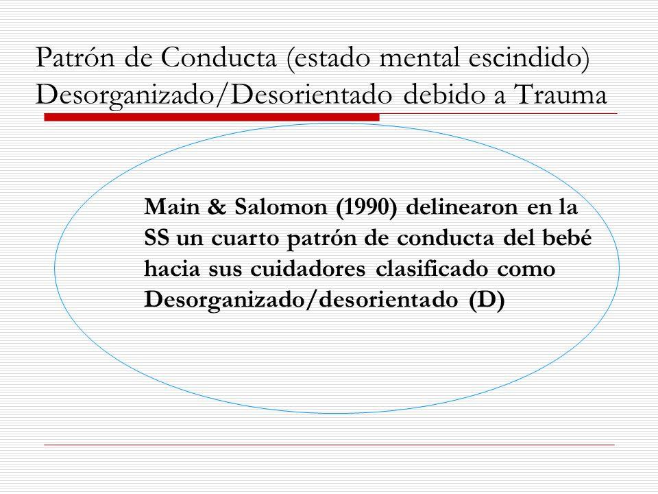 Patrón de Conducta (estado mental escindido) Desorganizado/Desorientado debido a Trauma