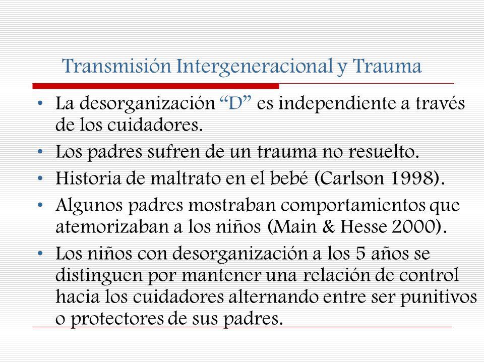 Transmisión Intergeneracional y Trauma