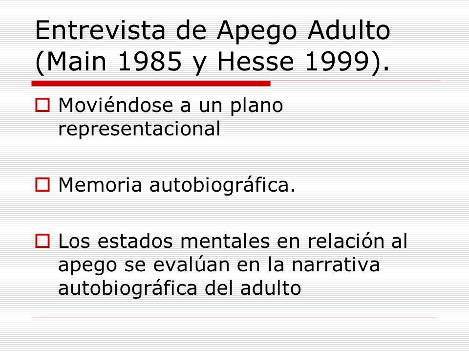 Entrevista de Apego Adulto (Main 1985 y Hesse 1999).