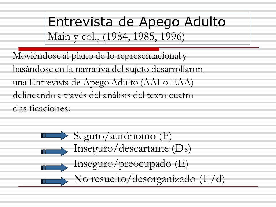 Entrevista de Apego Adulto Main y col., (1984, 1985, 1996)