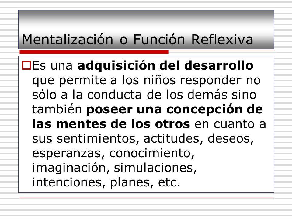 Mentalización o Función Reflexiva