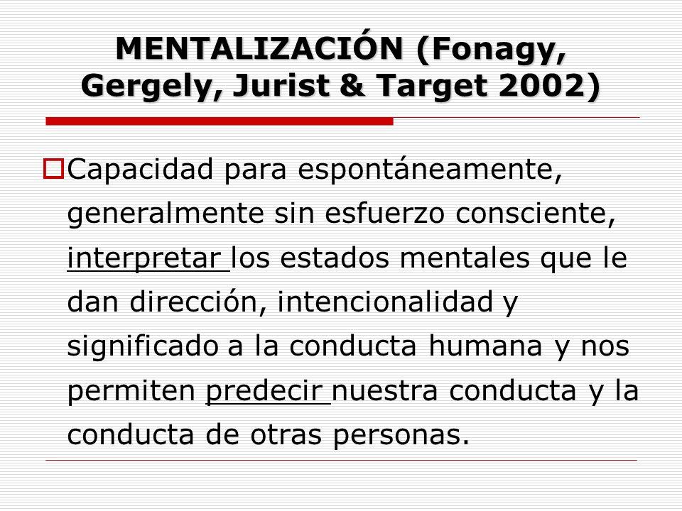 MENTALIZACIÓN (Fonagy, Gergely, Jurist & Target 2002)